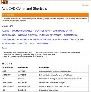 Autocad Commands