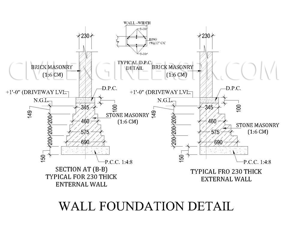 9 Inch Wall Foundation Section Civil Engineers Pk