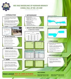 CIVIL ENGINEERING PDF POSTER FOR PRESENTATION FILETYPE