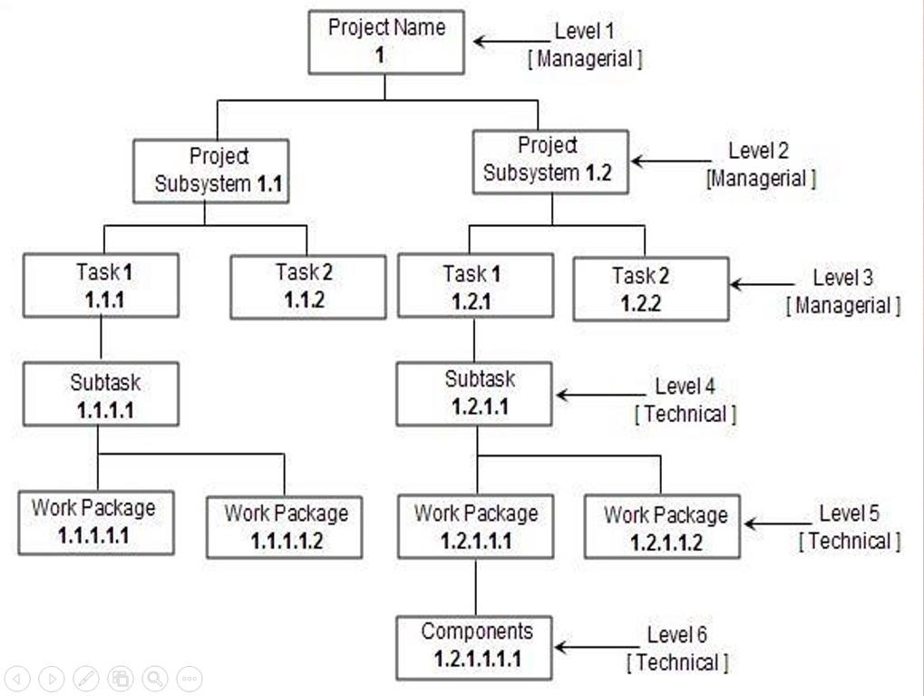 Oxford university civil engineering thesis